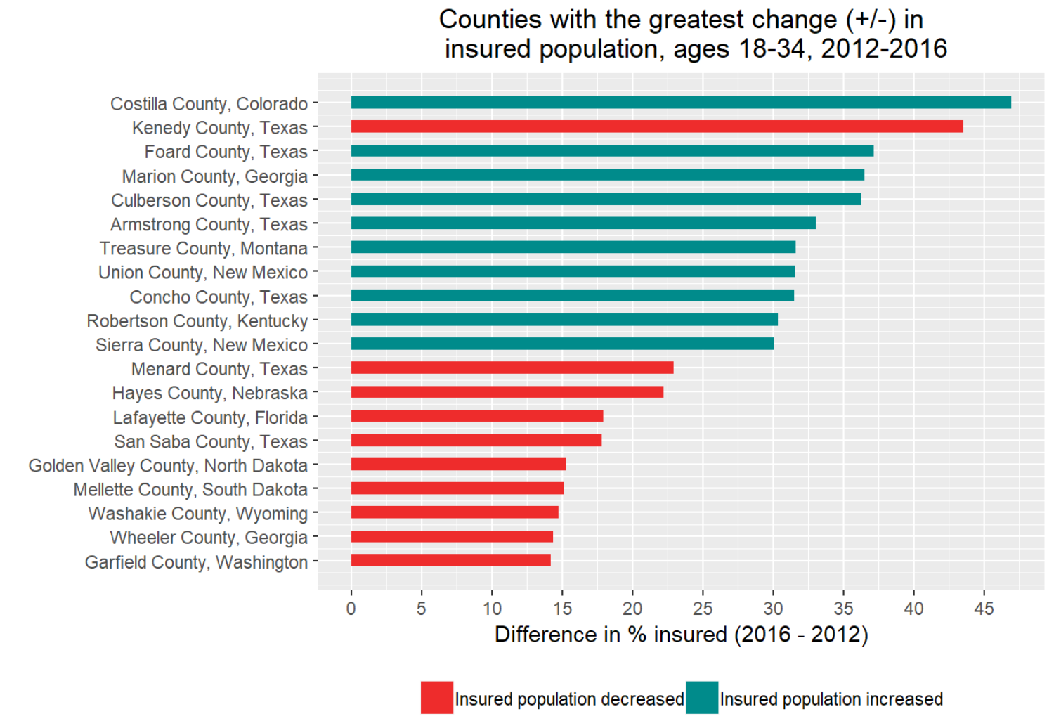 Creating beautiful demographic maps in R with the tidycensus and