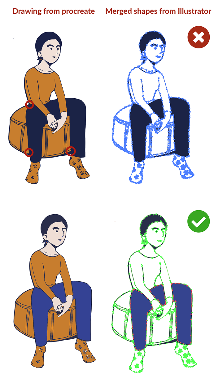Drawing that incorrectly uses the touching fills and outlines of the same color, resulting in one large shape after using image trace